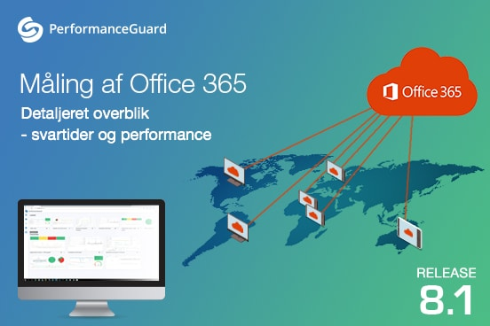 PerformanceGuard